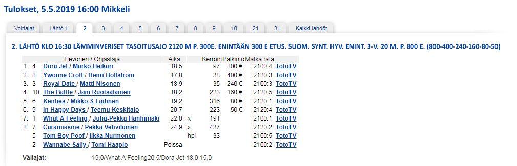 Tomppa mikkelissä 05052019